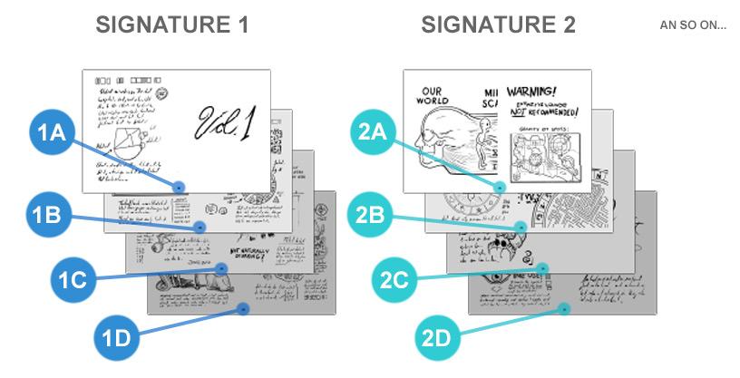 Assemble the signatures